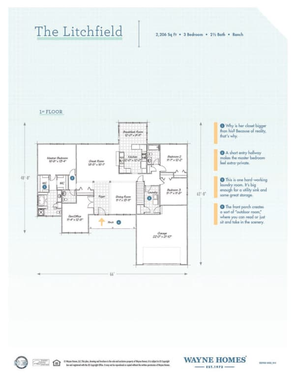 Litchfield Floor Plan Ranch Custom Home Wayne Homes